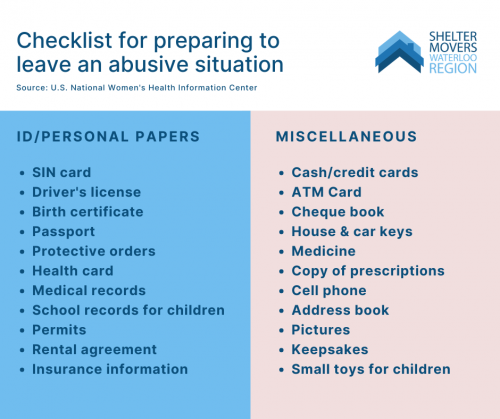 Checklist for preparing to leave an abusive situation: ID/Personal papers such as your SIN card, Driver's license, birth certificate, and passport. Miscellaneous items such as cash, credit cards, medicine, prescriptions, pictures, and keepsakes.