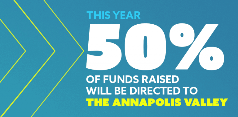 """Banner reading """"50% of funds raised will be directed to the Annapolis Valley"""""""